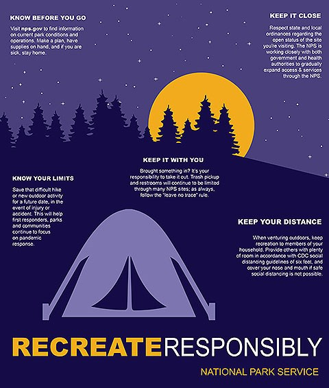 "An infographic entitled ""Recreate Responsibly. National Park Service."" with a cartoon of a tent near trees under a moon and stars. The text includes five tips, which can be found on the park's Recreate Responsibly page."