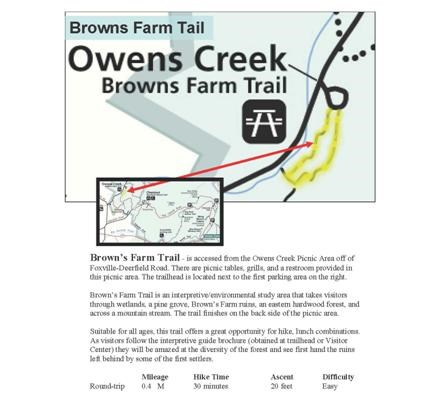 Small Image of Brown's Farm Trail Map