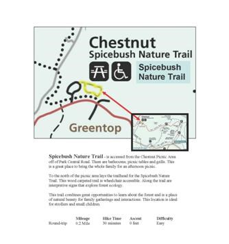 Small image of Spicebush Trail Map
