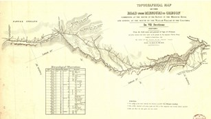 historic map of the Oregon Trail