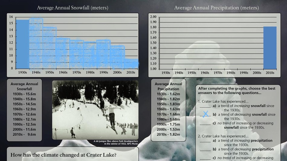 A completed snowfall graph in the Student Study Guide.