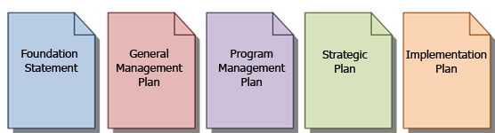Planning Document Covers Graphic