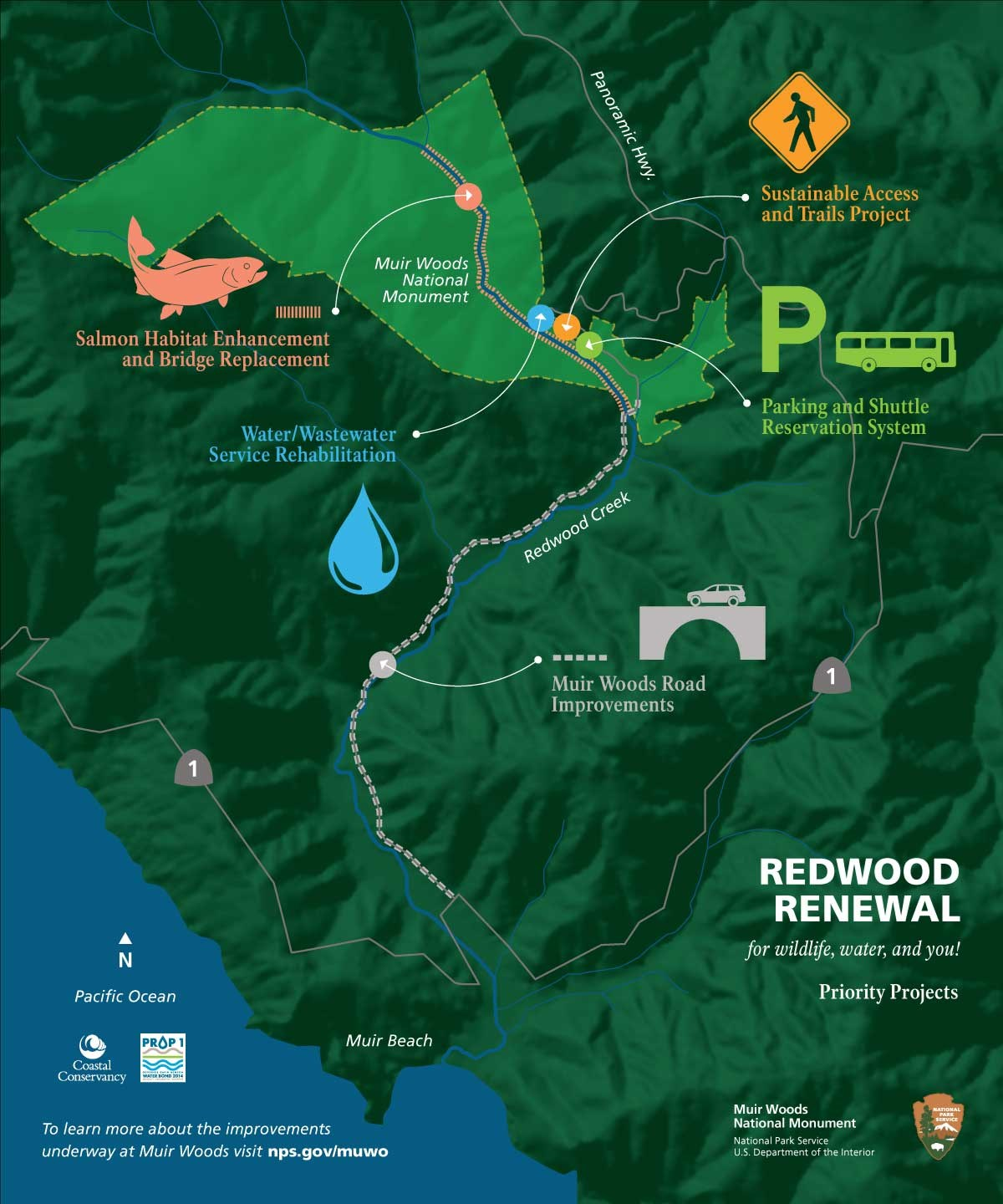 Map of Redwood Renewal Projects