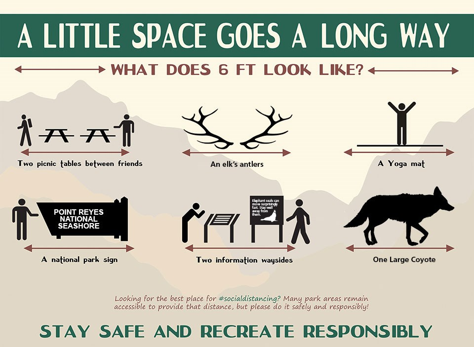 Infographic with text reading A Little Space Goes a Long Way. Stay Safe and Recreate Responsibly. Six images depict six feet of distance.