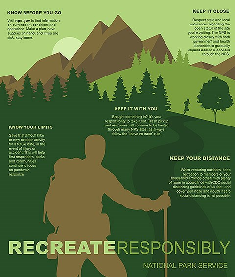"Titled ""Recreate Responsibly. NPS."" Illustration of a hiker on a trail heading towards trees, mountains, and runner. Text includes five tips, which can be found elsewhere on this page."