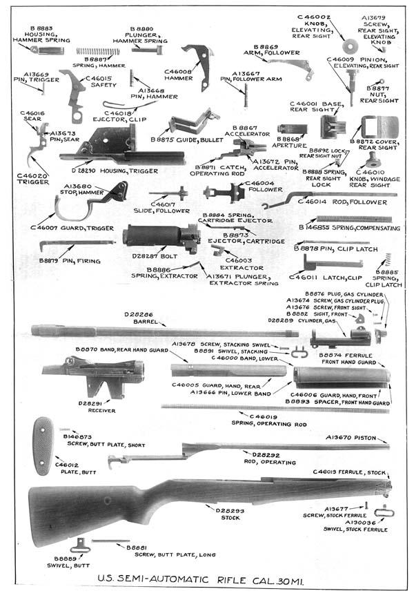 Experimental Semi Automatic Rifles By John Garand 1919